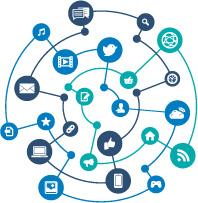 chiropractic marketing using social media